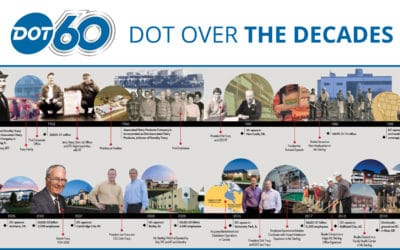Dot Over the Decades